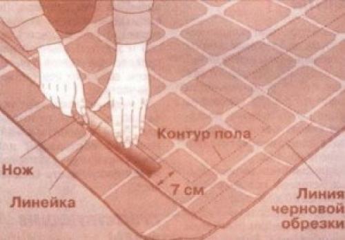 Что постелить на бетонную стяжку. Выбор материалов и инструментов