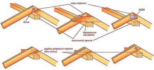 Как сделать стропила палтара скатную крышу. Как сделать двухскатную крышу