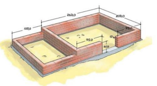Чертеж теплицы из поликарбоната. Как построить фундамент для теплицы из поликарбоната и профильной трубы своими руками.
