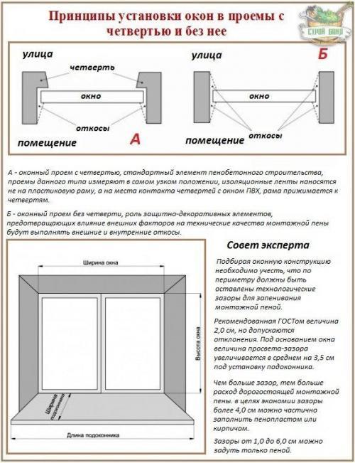 Как установить пластиковое окно в деревянный дом. Как произвести установку ПВХ-стеклопакетов
