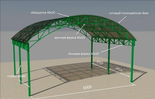 Расчет фермы для навеса. Проекты металлического навеса из профильной трубы и поликарбоната, их эскизы и чертежи