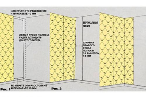Оклейка флизелиновыми обоями углов. О материалах и инструментах
